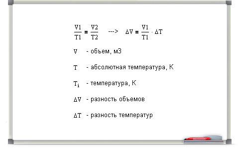 Закон Гей-Люссака.